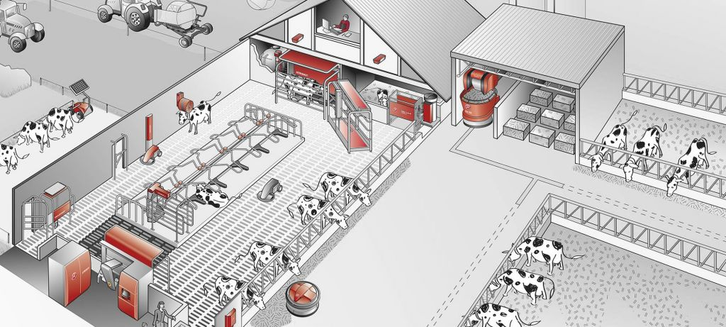 Lely offers a holistic ecosystem for dairy farms which, besides the milking robot, includes robotic barn cleaners, automatic feed kitchens, feeding robots, automated fencers, cow brushes and foot baths, all monitored and managed by its T4C (Time for Cow) software. Dairy farming automation allows farmers to scale up business operations. 